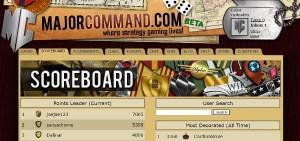 Major Command Risk