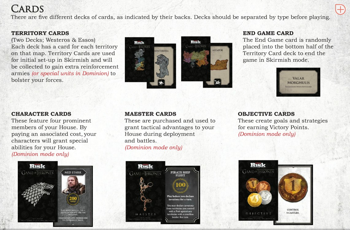 RISK Game of Thrones Territory Character Objective Cards